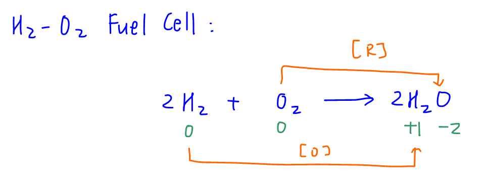 2017 A Level H2 Chemistry P1 Q30 hydrogen oxygen fuel cell overall reaction