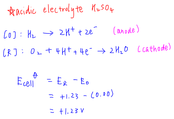 H2 O2 Fuel Cell reactions in acidic medium and Ecell calculation