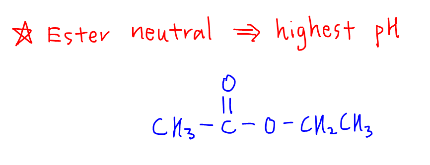 acidity of organic compounds ester neutral