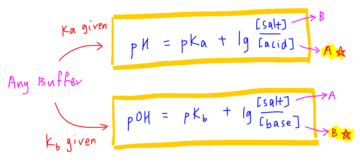 calculate pH of buffer solution use either equation to determine pH of any buffer solution
