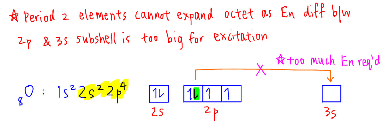 expansion of octet why oxygen cannot expand octet