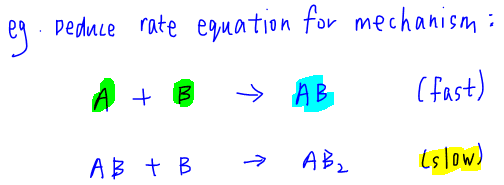 rate equation and mechanism example 2